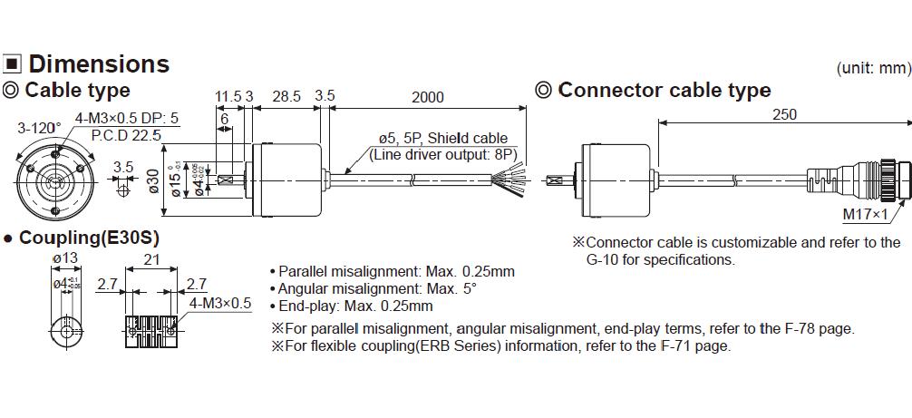 ابعاد روتاری انکودر آتونیکس E30S4-1000-3-T-24