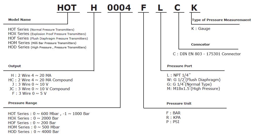 نحوه ی کدخوانی سنسور فشار هاگلر