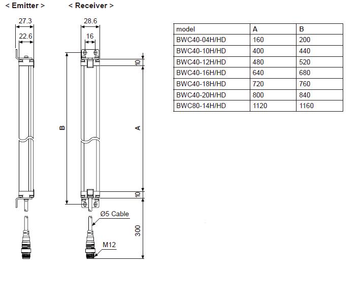 ابعاد سنسور پرده نوری آتونیکس BWC40-04H