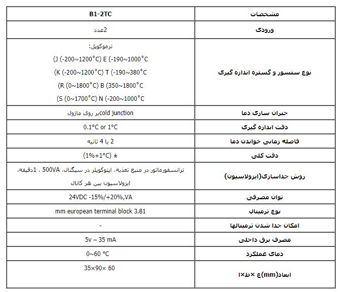 تحلیل و بررسی دقیق ماژول توسعه فتک B1-2TC