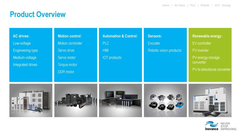 محصولات تولید شده توسط کمپانی اینوونس