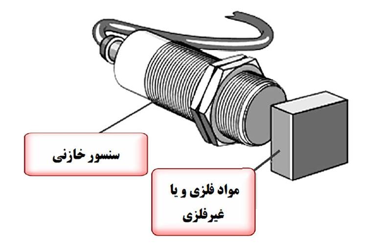 شکل سنسور خازنی