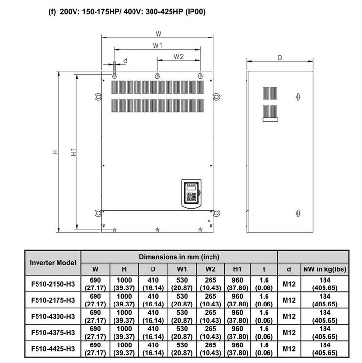ابعاد اینورتر 220 کیلووات سه فاز F510