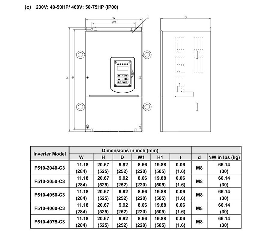ابعاد اینورتر 37 کیلووات ورودی سه فاز سری F510