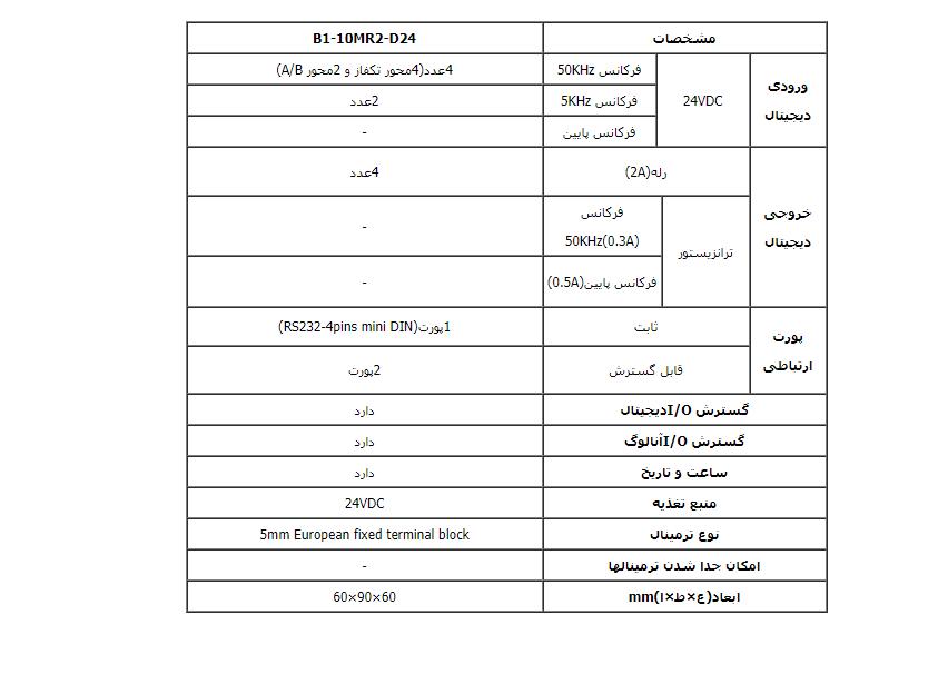 تحلیل وبررسی دقیق PLC فتک مدل B1-10MR2-DC