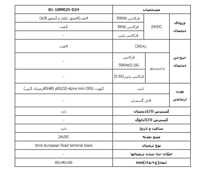 تحلیل وبررسی دقیق PLC فتک مدل B1-10MR25-DC