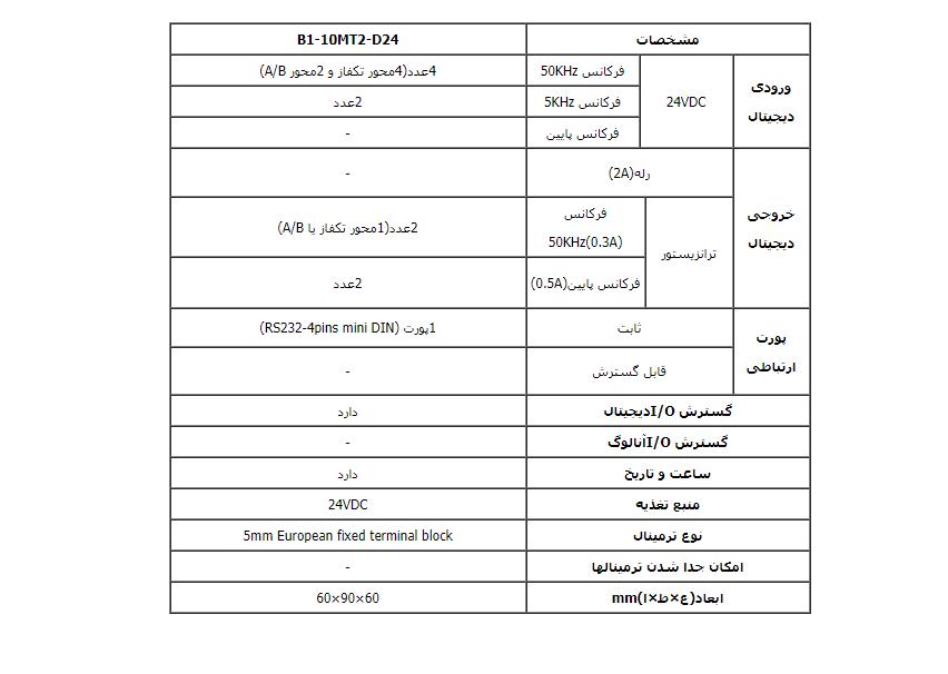 تحلیل وبررسی دقیق PLC فتک مدل B1-10MT2-DC