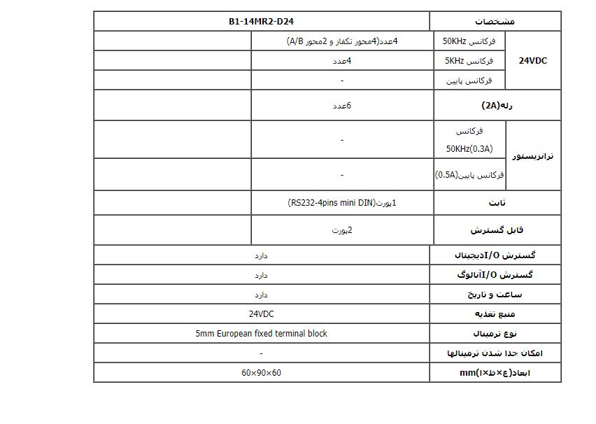 تحلیل وبررسی دقیق PLC فتک مدل B1-14MR2-DC