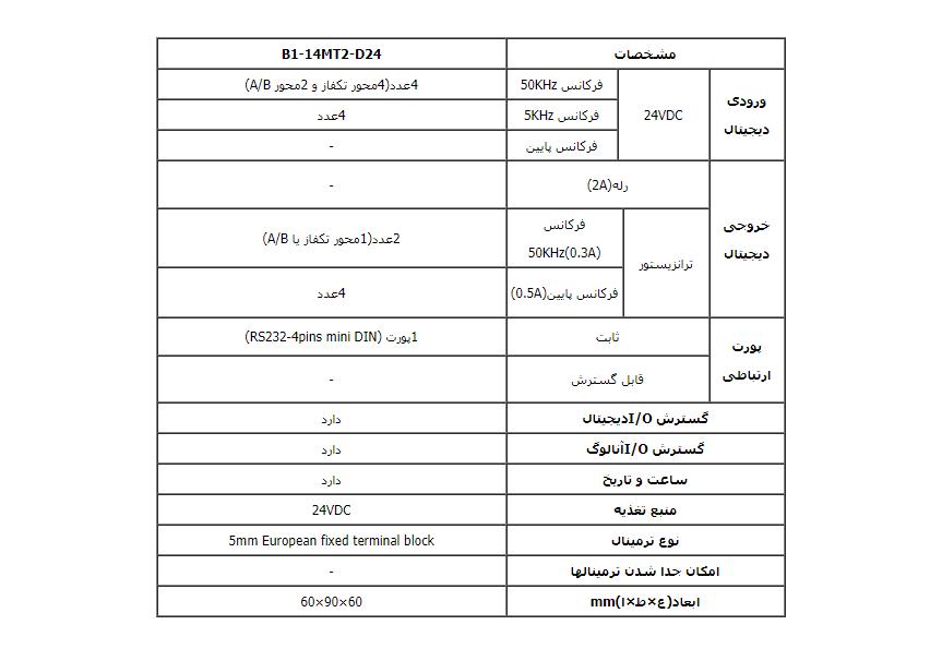 تحلیل وبررسی دقیق PLC فتک مدل B1-14MT2-DC