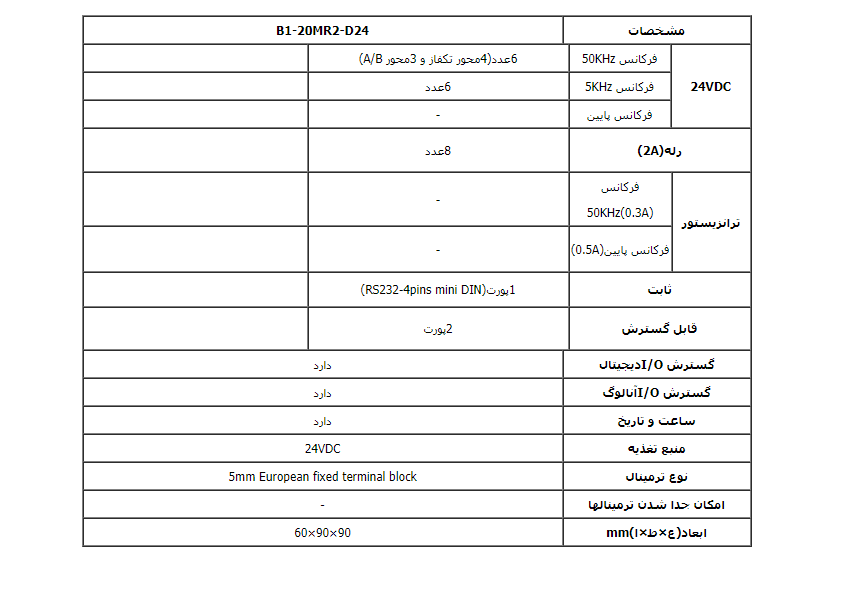 تحلیل وبررسی دقیق PLC فتک مدل B1-20MR2-DC