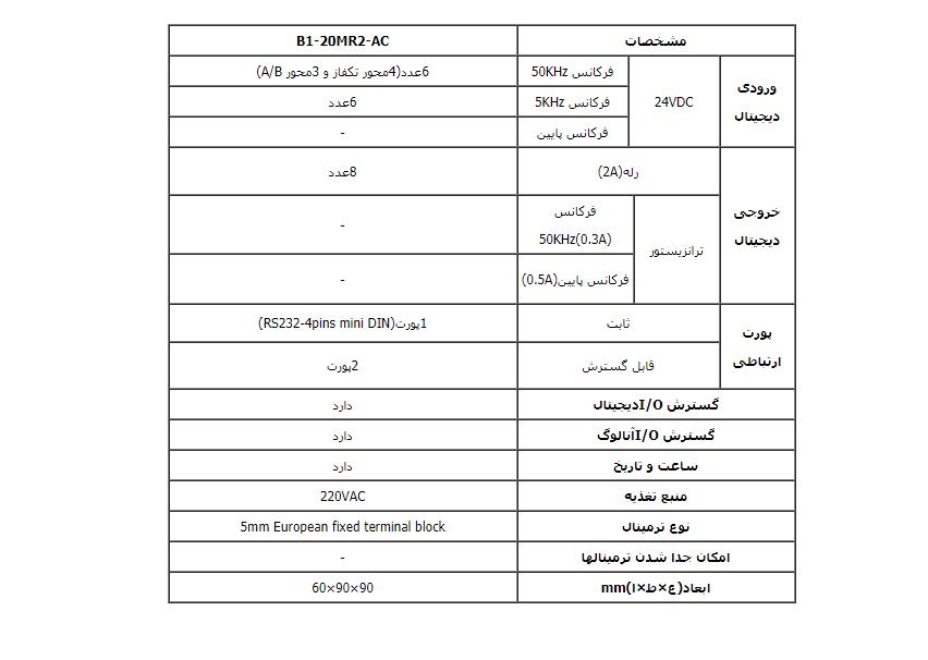 تحلیل وبررسی دقیق PLC فتک مدل B1-20MR2-AC