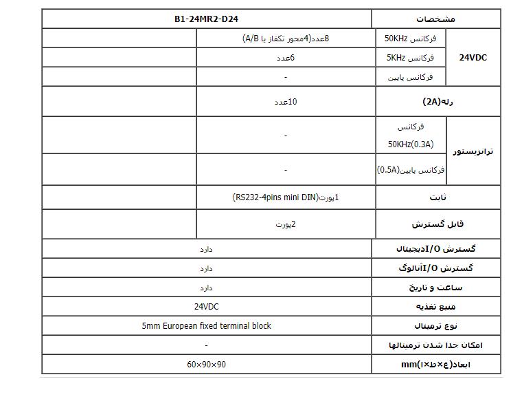 تحلیل وبررسی دقیق PLC فتک مدل B1-24MR2-DC