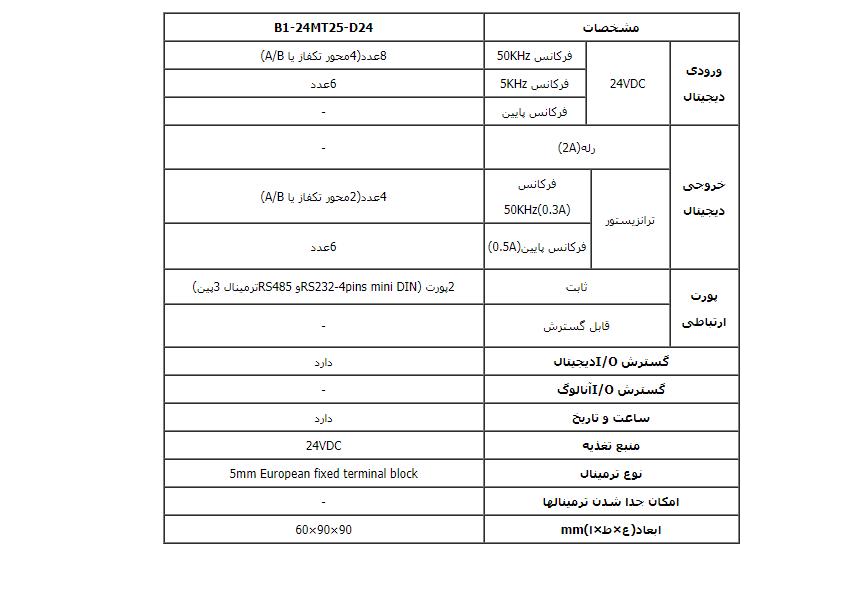 تحلیل وبررسی دقیق PLC فتک مدل B1-24MT25-AC