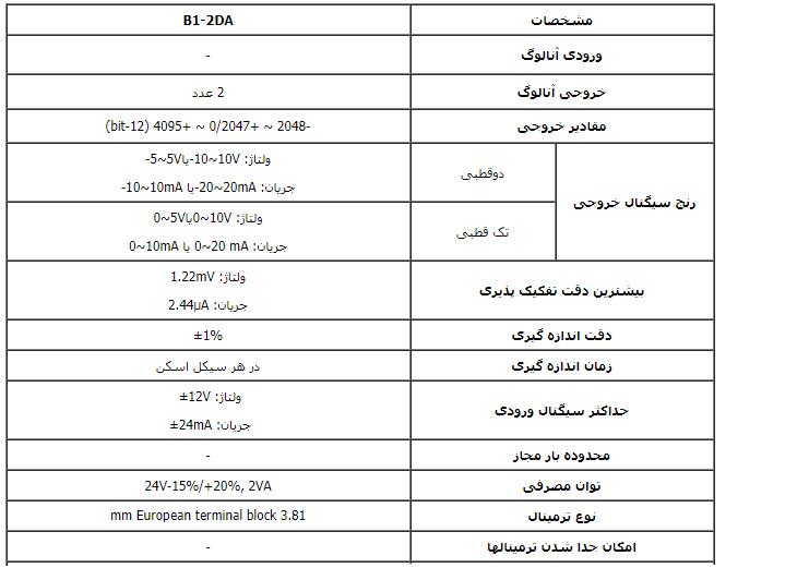 تحلیل و بررسی دقیق ماژول توسعه فتک B1-2DA