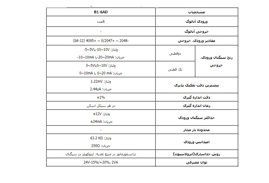 تحلیل و بررسی دقیق ماژول توسعه فتک B1-6AD