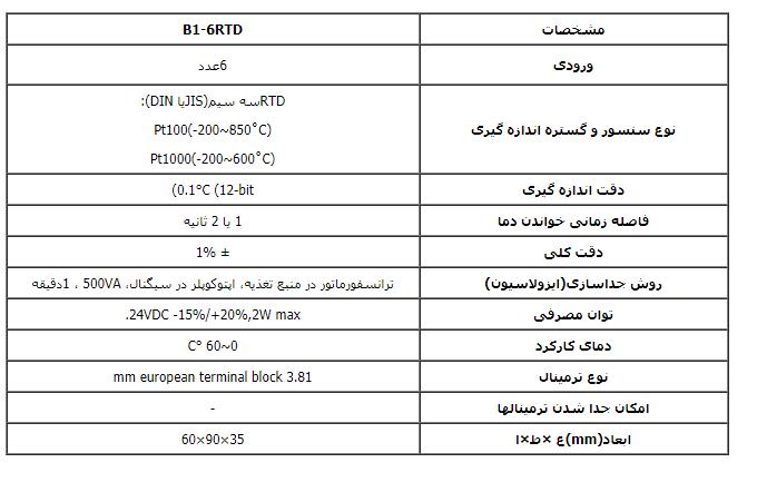 تحلیل و بررسی دقیق ماژول توسعه فتک B1-6RTD