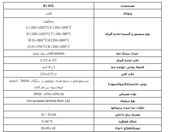 تحلیل و بررسی دقیق ماژول توسعه فتک B1-6TC