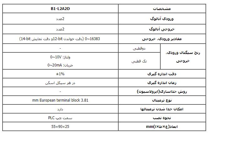 تحلیل و بررسی دقیق ماژول توسعه فتک B1-L2A2D