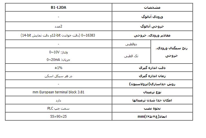 نحلیل و بررسی دقیق ماژول توسعه فتک B1-L2DA