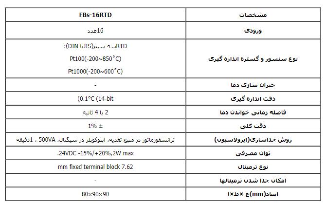 تحلیل و بررسی دقیق ماژول توسعه فتک FBS-16RTD