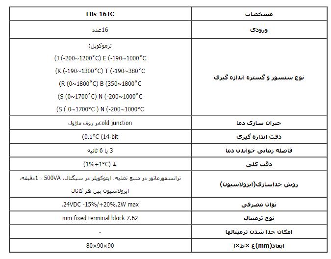 تحلیل و بررسی دقیق ماژول توسعه فتک FBS-16TC