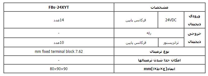 تحلیل و بررسی دقیق ماژول توسعه فتک FBS-24XYT