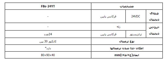 تحلیل و بررسی دقیق ماژول توسعه فتک FBS-24YT