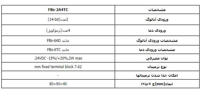 تحلیل و بررسی دقیق ماژول توسعه فتک FBS-2A4TC