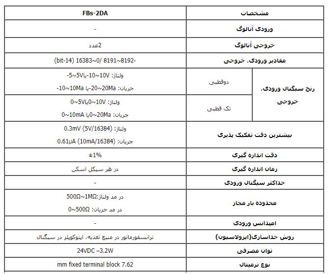 تحلیل و بررسی دقیق ماژول توسعه فتک FBS-2DA