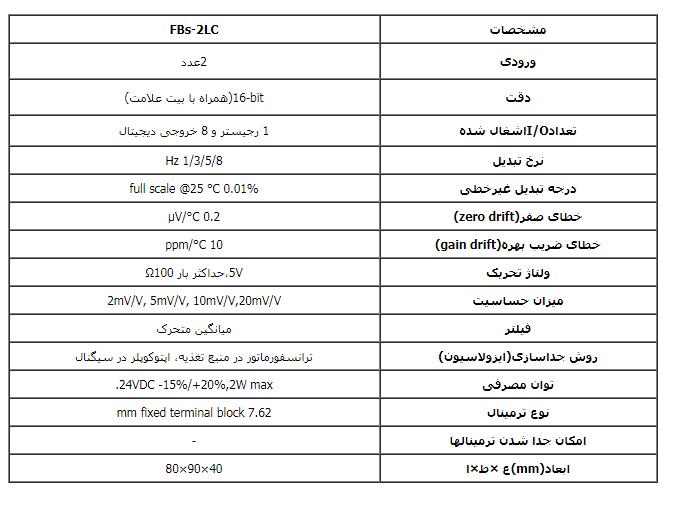 تحلیل و بررسی دقیق ماژول لودسل توسعه فتک FBS-2LC