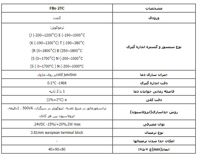 تحلیل و بررسی دقیق ماژول توسعه فتک FBS-2TC