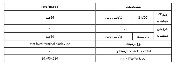 تحلیل و بررسی دقیق ماژول توسعه فتک FBS-40XYT