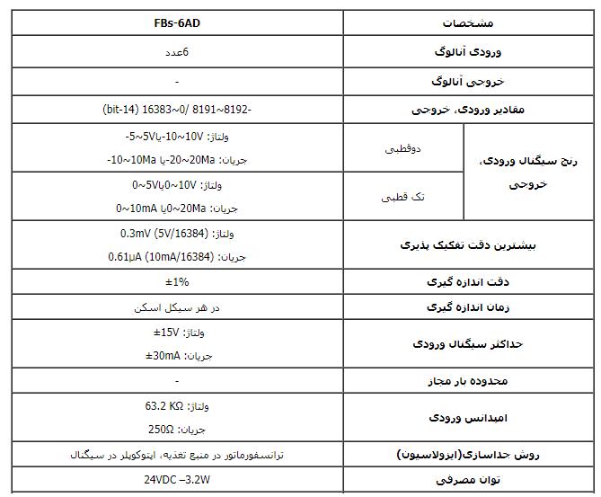 تحلیل و بررسی دقیق ماژول توسعه فتک FBS-6AD