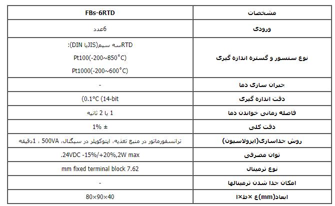 تحلیل و بررسی دقیق ماژول توسعه فتک FBS-6RTD