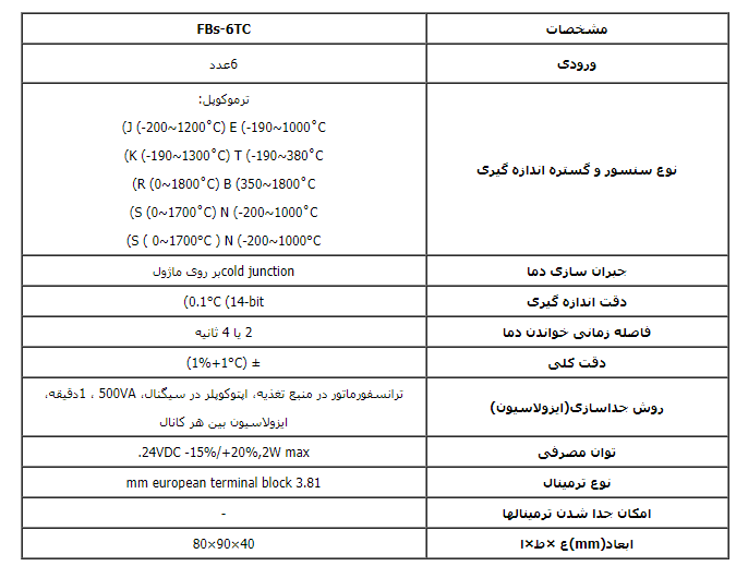 تحلیل و بررسی دقیق ماژول توسعه فتک FBS-6TC