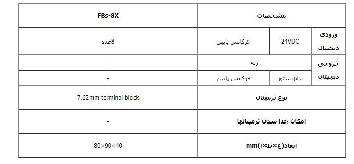 تحلیل و بررسی دقیق ماژول توسعه فتک FBS-8X