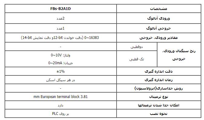 تحلیل و بررسی دقیق ماژول توسعه فتک FBS-B2A1D