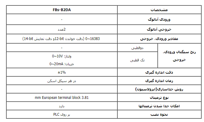 تحلیل و بررسی دقیق ماژول توسعه فتک FBS-B2DA