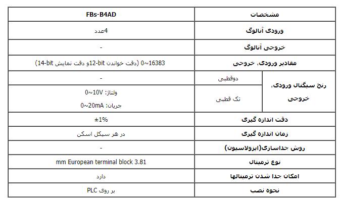 لیل و بررسی دقیق ماژول توسعه فتک FBS-B4AD