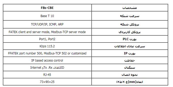 تحلیل و بررسی دقیق ماژول ارتباطی فتک FBS-CBE
