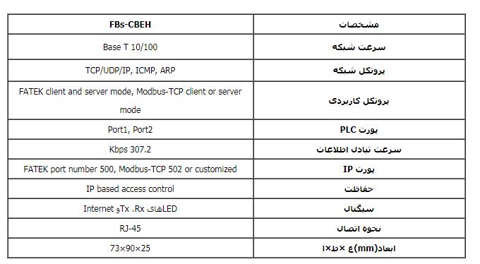 تحلیل و بررسی دقیق ماژول ارتباطی فتک FBS-CBEH