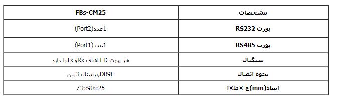 تحلیل و بررسی دقیق ماژول ارتباطی فتک FBS-CM25