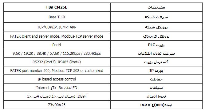 تحلیل و بررسی دقیق ماژول ارتباطی فتک FBS-CM25E