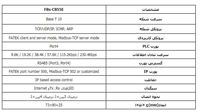 تحلیل و بررسی دقیق ماژول ارتباطی فتک FBS-CM55E