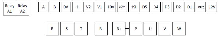 نحوه قرارگیری ترمینال های اینورتر زیما در مدل سه فاز
