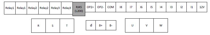 نحوه قرارگیری ترمینال های اینورتر زیما در مدل L100 و L200