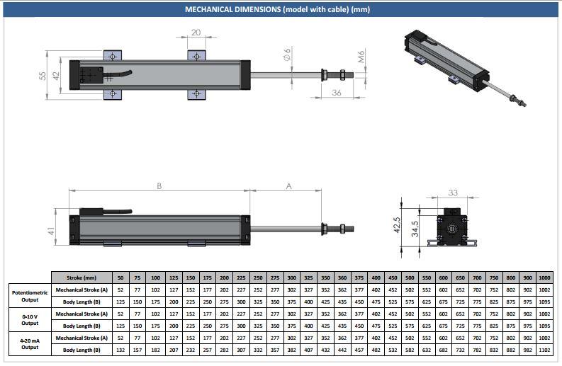 ابعاد فیزیکی خط کش مقاومتی LTM