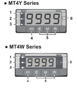 تشریح نمایشگر پنل میتر آتونیکس سری MT4W/MT4Y