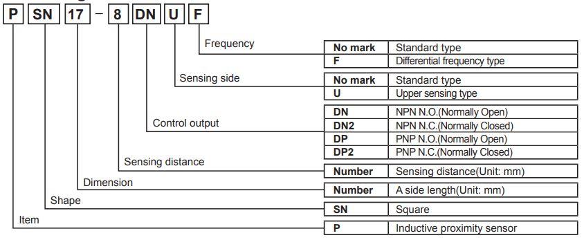 کدخوانی سنسورهای القایی سری PSN