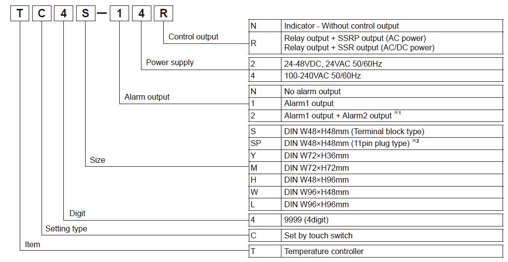 نحوه ی کدخوانی ترموستات آتونیکس TC4L-22R